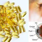 眼睛保健食品成分解析