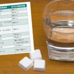 糖尿病低血糖食物